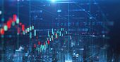 Double Exposure Image Of Stock Market Investment Graph And City Skyline Scene,concept Of Business In poster