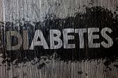 Text Sign Showing Diabetes. Conceptual Photo Chronic Disease Associated To High Levels Of Sugar Gluc poster