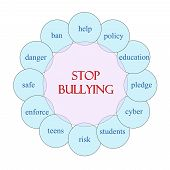 Stop Bullying Circular Word Concept