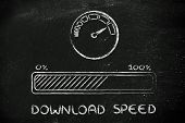 Internet And Data Transfer Rate Or Speed