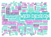 Web Design Process for a Website Graphic Designer poster