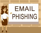 Word Writing Text Email Phishing. Business Concept For Emails That May Link To Websites That Distrib poster