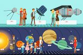 People In The Planetarium Set, Innovation Education Museum Horizontal Vector Illustrations poster