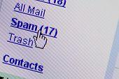 Map met spamberichten Mailbox
