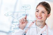 image of triage  - Female doctor drawing a graph on hospital - JPG