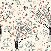 Texture With Trees And Birds