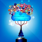 Cloud computing with social network
