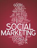 Word Cloud Social Marketing
