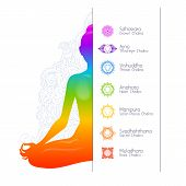 Colorful Meditating Woman Silhouette And Chakras. Spiritual Meditation Elements Vector Symbols. poster