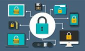 Digital Device Security Concept Background. Flat Illustration Of Digital Device Security Concept Bac poster