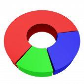 Round Colored Diagram