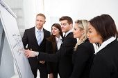 Businesspeople Looking At Flipchart