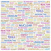 NUCLEAR. Word collage on white background. Vector illustration. Illustration with different association terms.