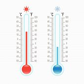 A Set Of Flat Mercury Thermometers Of Cold And Hot Temperature With A Double Scale Of Celsius And Fa poster