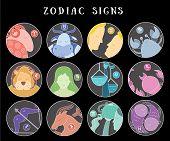 Zodiac Signs: Aquarius, Libra, Leo, Taurus, Cancer, Pisces, Virgo, Capricorn, Sagittarius, Aries, Ge poster