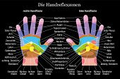 Hand reflexology chart description black german