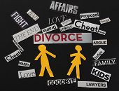 picture of divorce-papers  - Paper couple with divorce themed paper messages - JPG