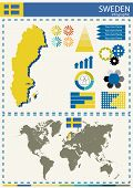 picture of nationalism  - vector illustration sweden country nation national culture - JPG