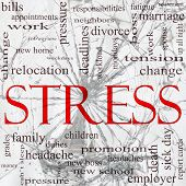 pic of weekdays  - A word cloud concept around the word Stress with a shattered glass background with great terms such as pressure deadlines family change and more - JPG