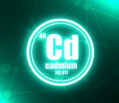 Cadmium Chemical Element. Sign With Atomic Number And Atomic Weight. Chemical Element Of Periodic Ta poster