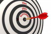 Dart (business success concept)