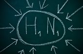 stock photo of cough  - H1N1 written in a chalkboard referring to influenza A virus - JPG