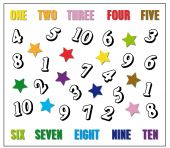 Kids Game: Learn To Count From 1 To 10 In English
