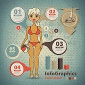 Template For Infographic On Travel And Beach In Vintage Style