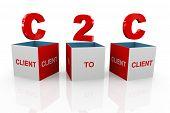 3D Box Of C2C - Client To Client