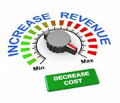 3D Knob - Increase Revenue Decrease Cost