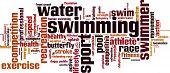 Swimming Word Cloud
