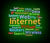 Internet word clouds
