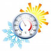 celsius poster