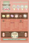 Sweet vector macaroon elements