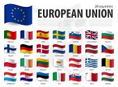 European Union Flag ( Eu ) And Membership On Europe Map Background . Waving Flag Design . Vector . poster