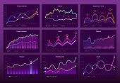 Line Graph Charts. Business Financial Graphs, Marketing Chart Graphics And Histogram Infographic. Ec poster
