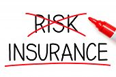 picture of unsafe  - Choosing Insurance instead of Risk - JPG