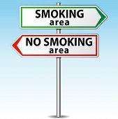 Smoking And No Smoking Area Directions Concept