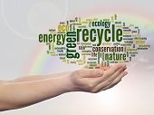 Concept or conceptual abstract green recycle and ecology, conservation word cloud text in man hand,