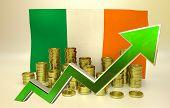 currency appreciation - Irish economy
