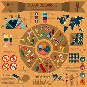 foto of bing  - Alcohol drinks infographic elements - JPG