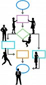 Programmers managers users climb and stand on a process management flowchart