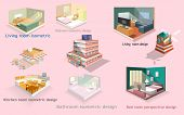 Set Interior Home Isometric Perspective Design And Building ,air Turbine House And Coffee Shop Isome poster