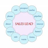 Sales Lead Circular Word Concept