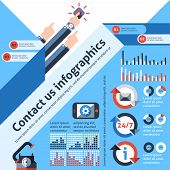 Contact us infographics