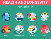 Health Concept And Longevity Icons Modern Activity Durability Vector Natural Healthy Life Product Co poster
