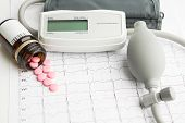 Equipment For Blood Pressure With Pink Pills On Cardiogram With Copy Space poster