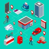 Isometric Infographics Concept Post Office Postman, Envelope, Mailbox And Other Attributes Of Postal poster