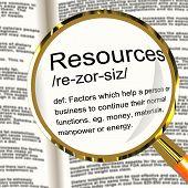Lupa de la definición de recursos mostrando materiales activos y mano de obra para un negocio