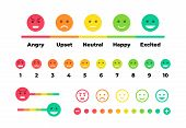 Satisfaction Rating. Feedback Scale With Emoticon Faces, Bad To Good User Experience. Vector Set Of  poster